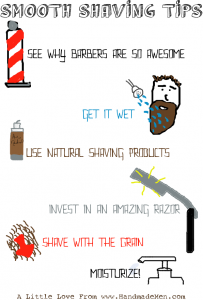 How To Shave - beard Care For Men